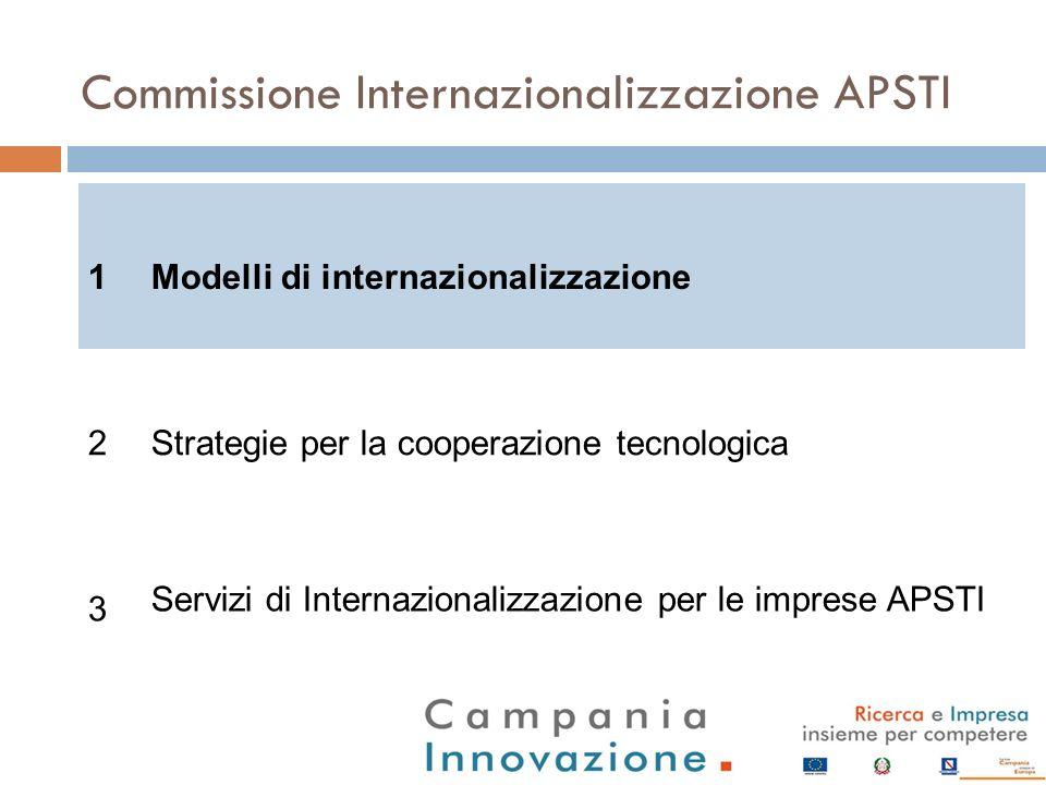 Commissione Internazionalizzazione APSTI