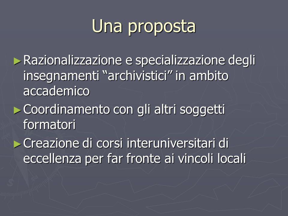 Una proposta Razionalizzazione e specializzazione degli insegnamenti archivistici in ambito accademico.