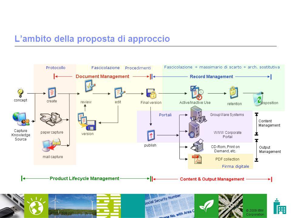L'ambito della proposta di approccio