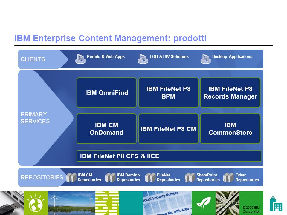 IBM Enterprise Content Management: prodotti
