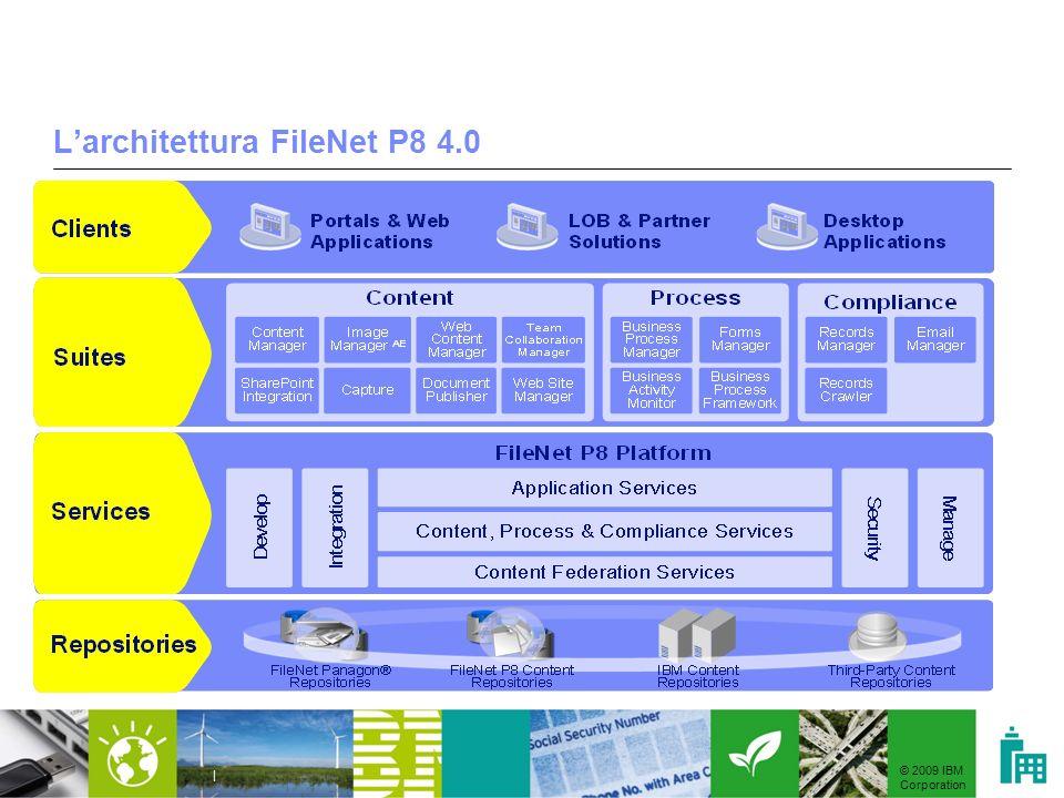 L'architettura FileNet P8 4.0