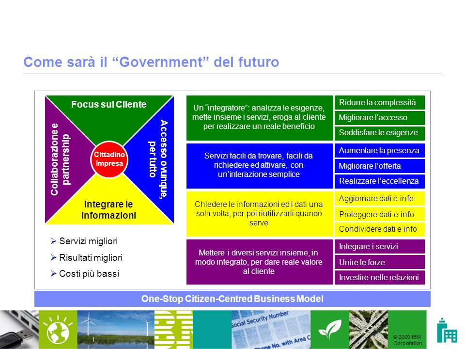 Come sarà il Government del futuro