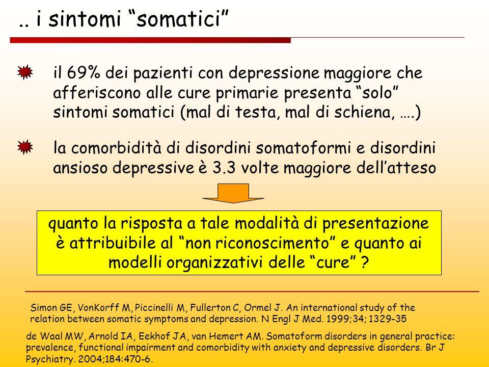 .. i sintomi somatici