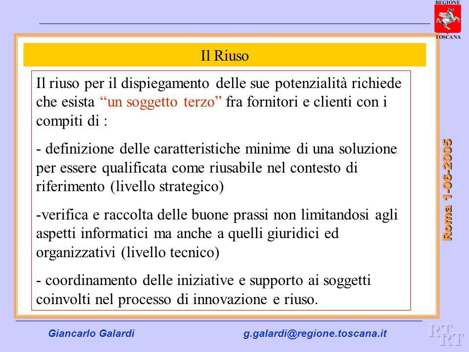 Il Riuso Il riuso per il dispiegamento delle sue potenzialità richiede che esista un soggetto terzo fra fornitori e clienti con i compiti di :