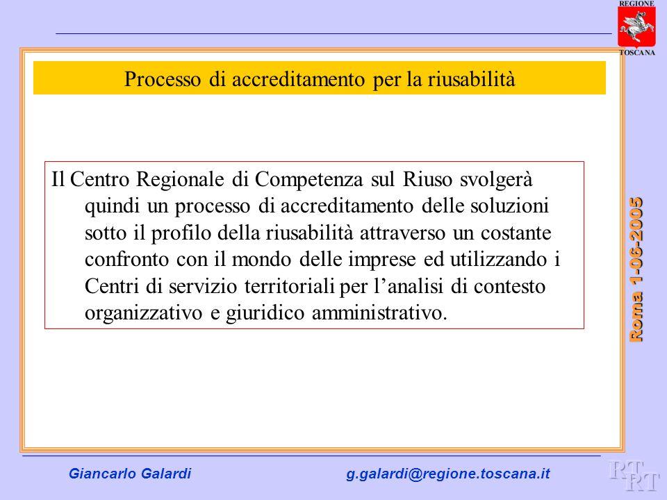 Processo di accreditamento per la riusabilità