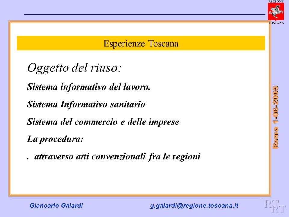 Oggetto del riuso: RT RT Esperienze Toscana