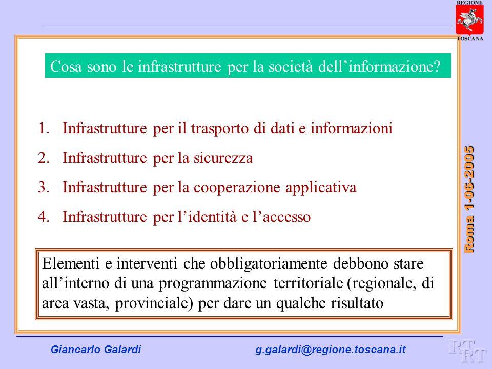RT RT Cosa sono le infrastrutture per la società dell'informazione