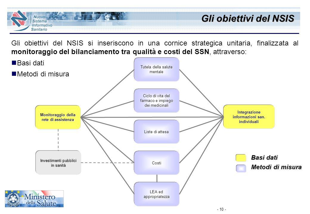Gli obiettivi del NSIS
