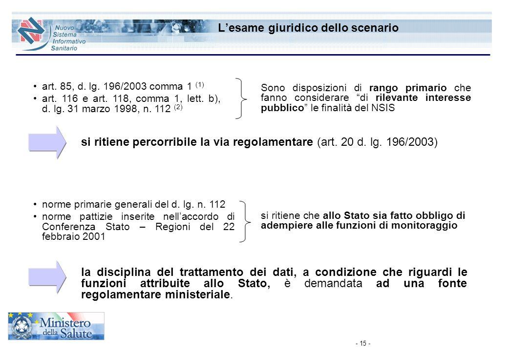 L'esame giuridico dello scenario