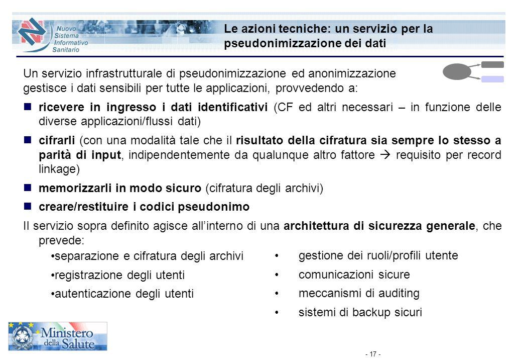 Le azioni tecniche: un servizio per la pseudonimizzazione dei dati