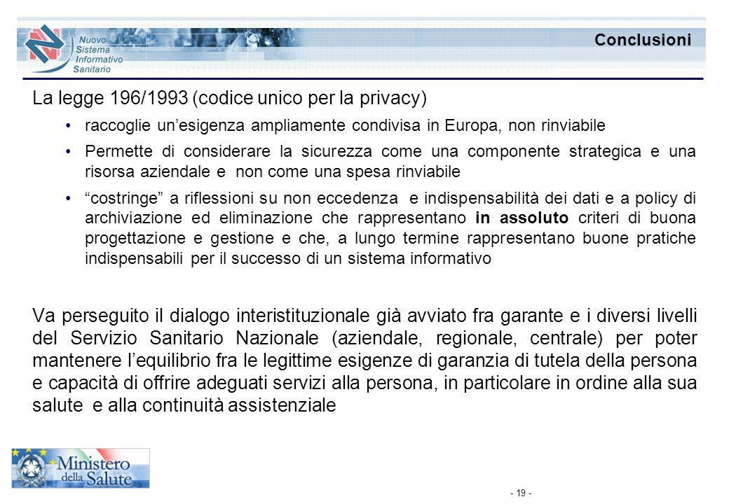 La legge 196/1993 (codice unico per la privacy)