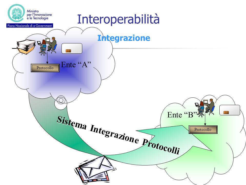 Sistema Integrazione Protocolli
