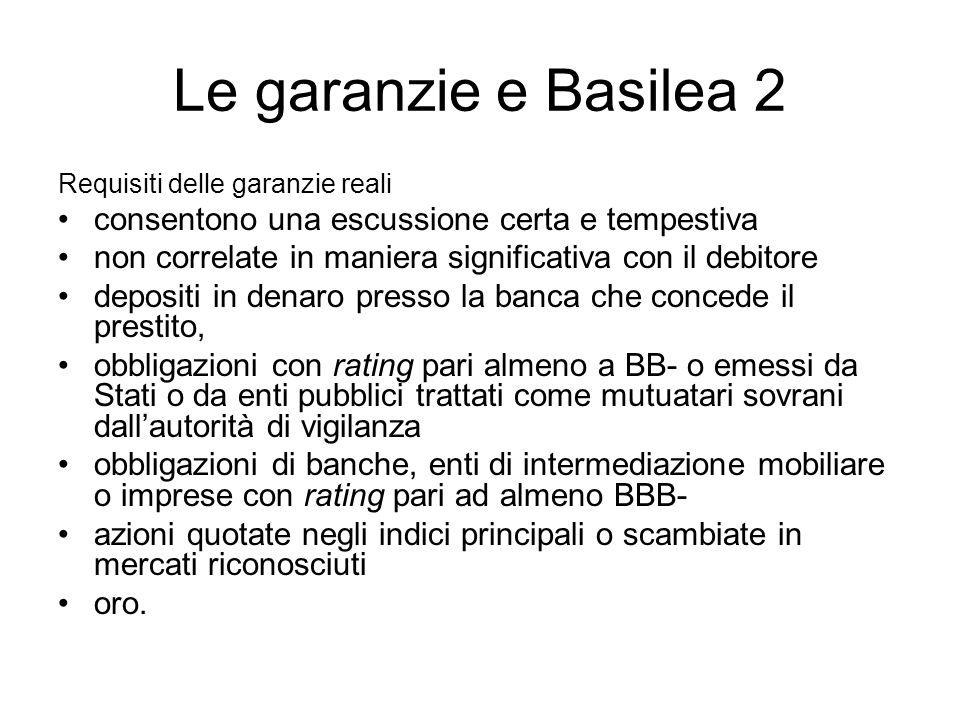 Le garanzie e Basilea 2 consentono una escussione certa e tempestiva