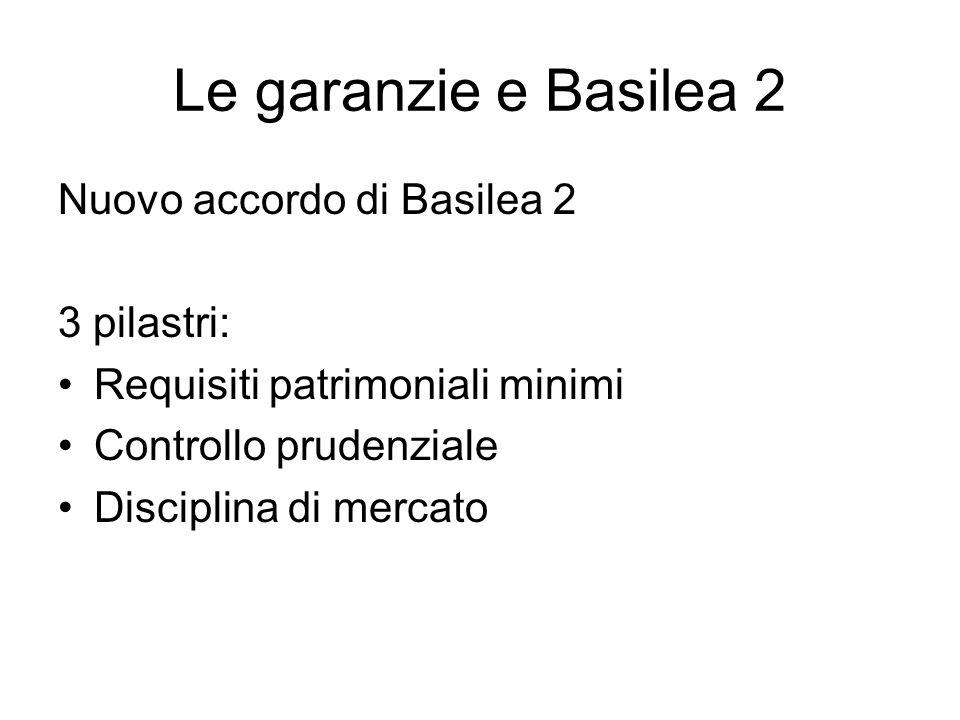 Le garanzie e Basilea 2 Nuovo accordo di Basilea 2 3 pilastri: