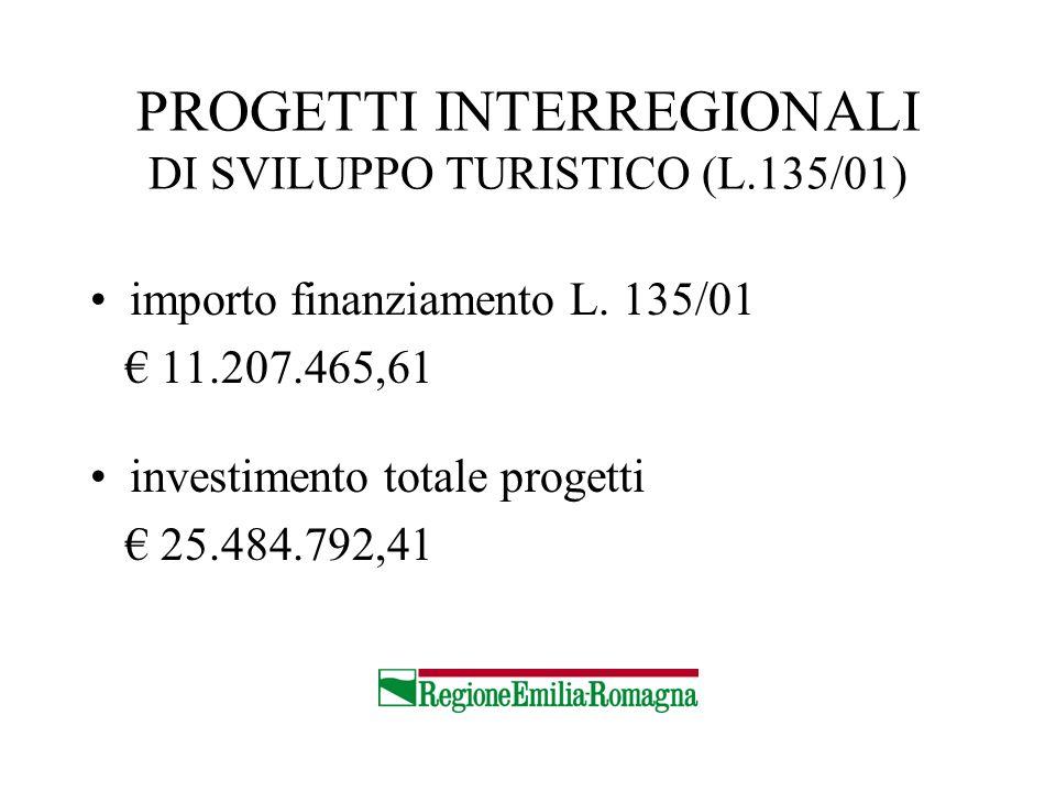 PROGETTI INTERREGIONALI DI SVILUPPO TURISTICO (L.135/01)