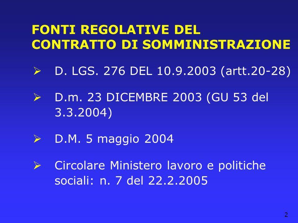 FONTI REGOLATIVE DEL CONTRATTO DI SOMMINISTRAZIONE