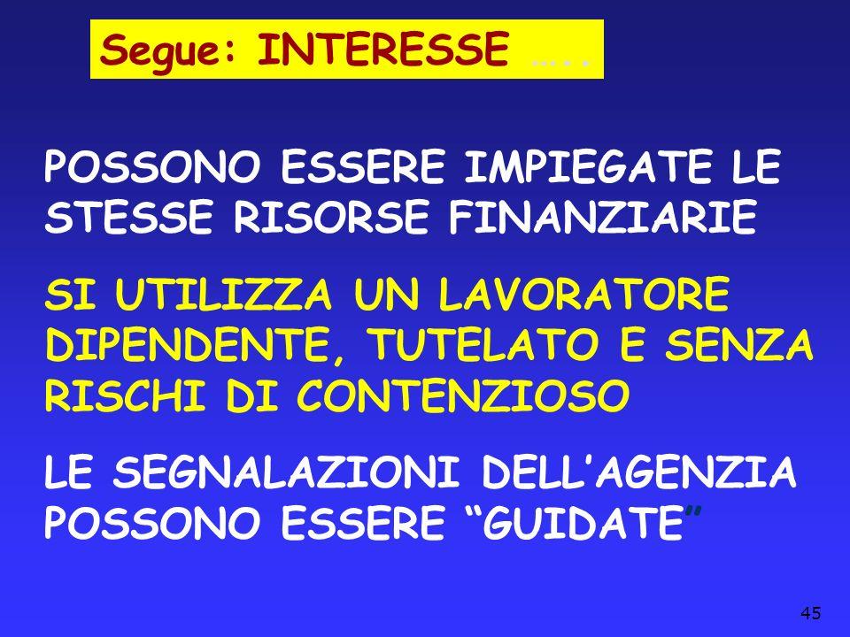 Segue: INTERESSE ….. POSSONO ESSERE IMPIEGATE LE STESSE RISORSE FINANZIARIE.
