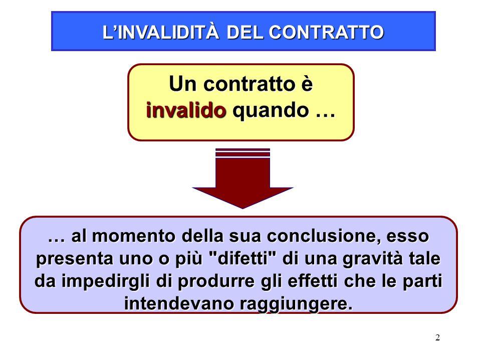 L'INVALIDITÀ DEL CONTRATTO Un contratto è invalido quando …