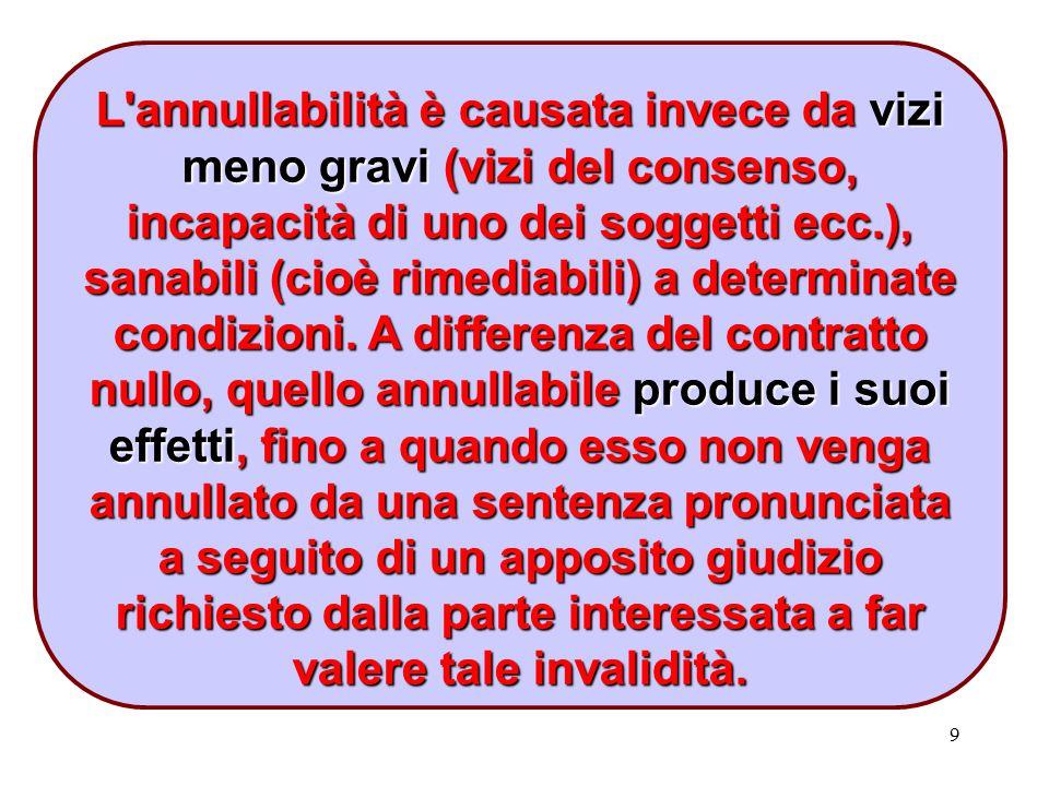 L annullabilità è causata invece da vizi meno gravi (vizi del consenso, incapacità di uno dei soggetti ecc.), sanabili (cioè rimediabili) a determinate condizioni.