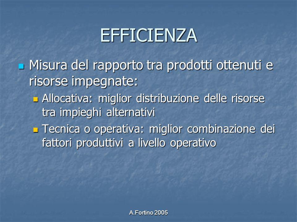 EFFICIENZA Misura del rapporto tra prodotti ottenuti e risorse impegnate: Allocativa: miglior distribuzione delle risorse tra impieghi alternativi.
