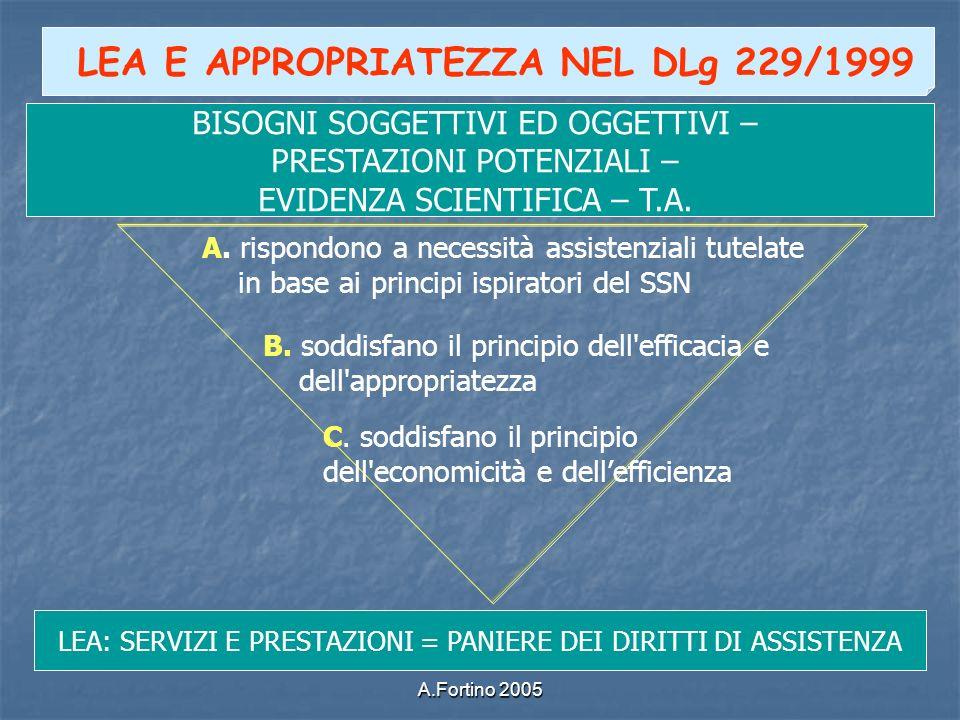 LEA E APPROPRIATEZZA NEL DLg 229/1999