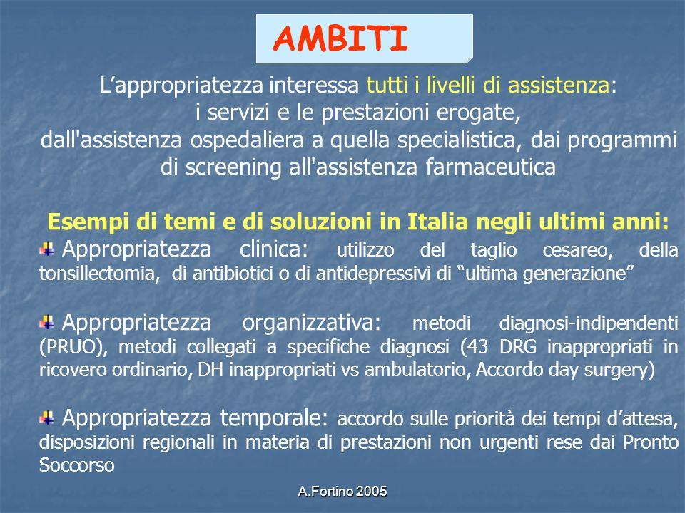 Esempi di temi e di soluzioni in Italia negli ultimi anni: