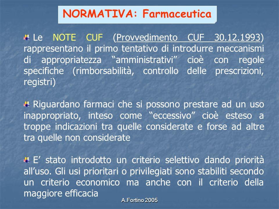 NORMATIVA: Farmaceutica