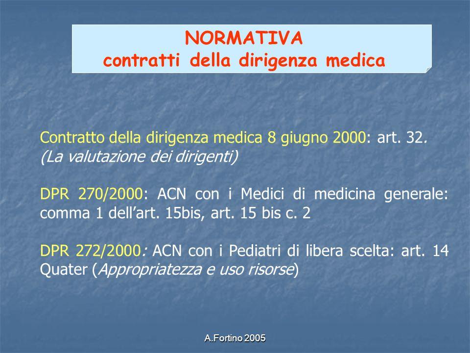 NORMATIVA contratti della dirigenza medica