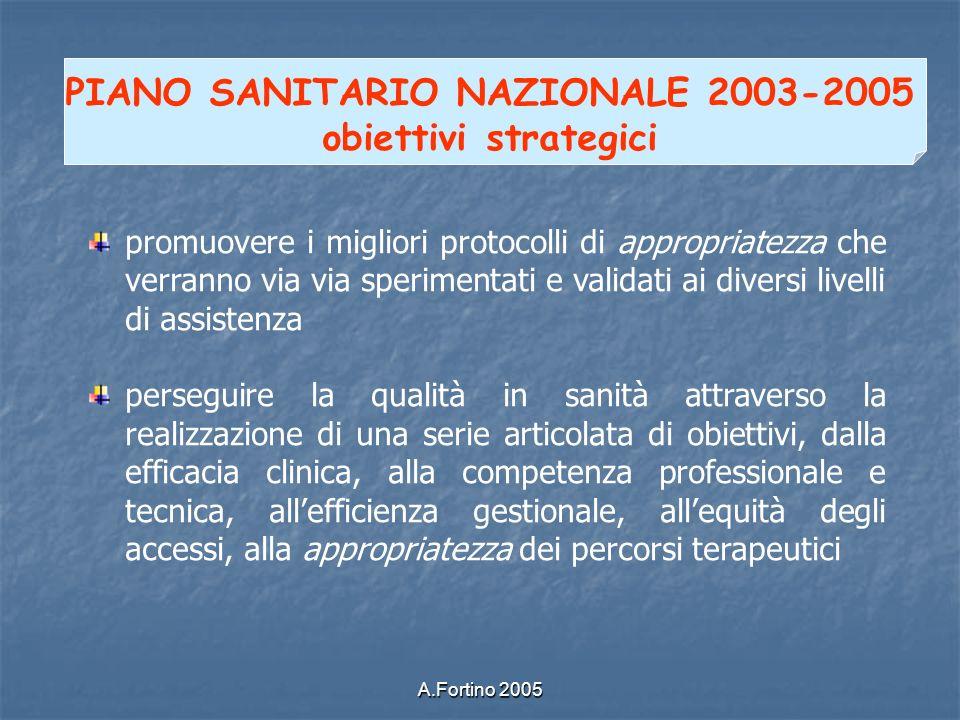 PIANO SANITARIO NAZIONALE 2003-2005 obiettivi strategici