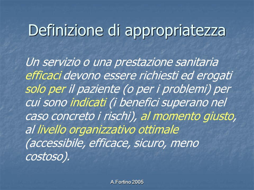 Definizione di appropriatezza