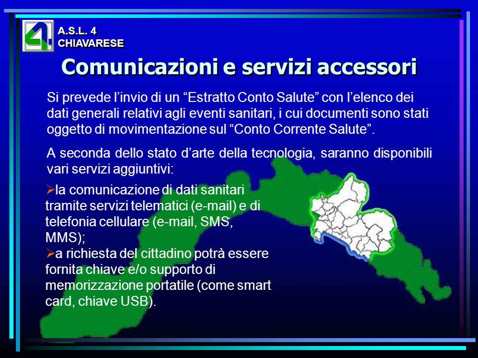 Comunicazioni e servizi accessori
