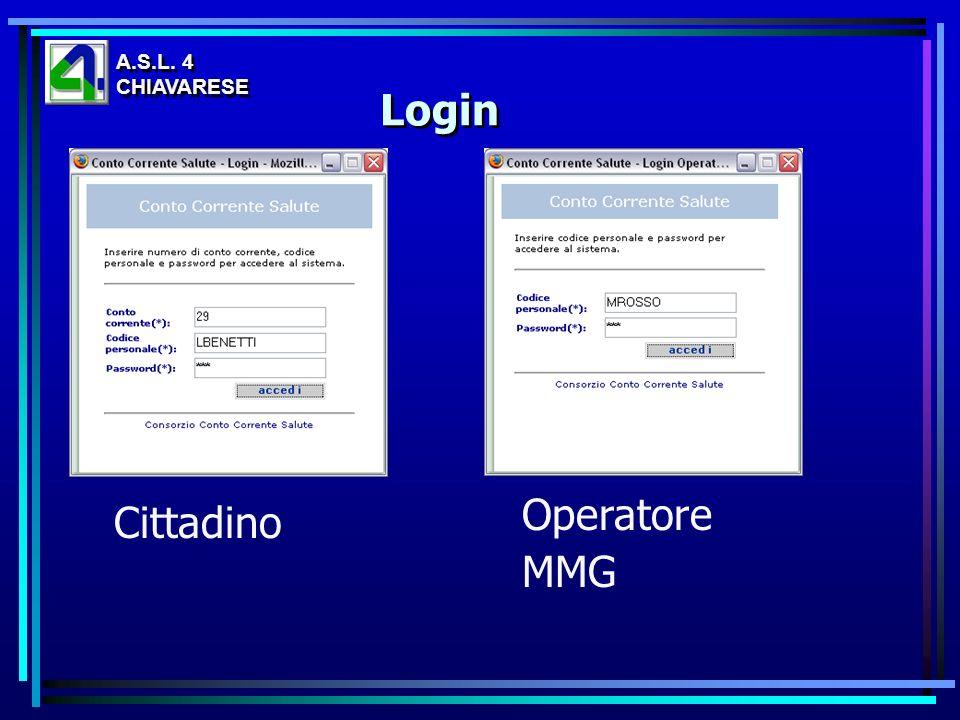 A.S.L. 4 CHIAVARESE Login Operatore MMG Cittadino