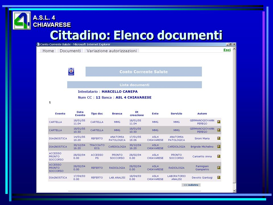 Cittadino: Elenco documenti