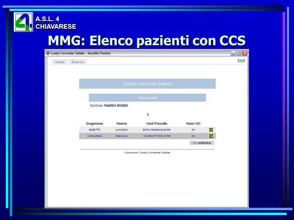 MMG: Elenco pazienti con CCS