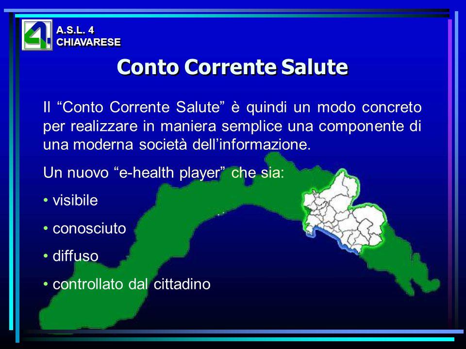 A.S.L. 4CHIAVARESE. Conto Corrente Salute.