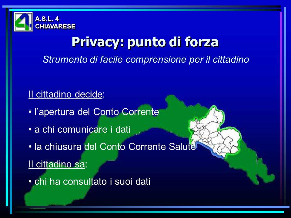 Privacy: punto di forza