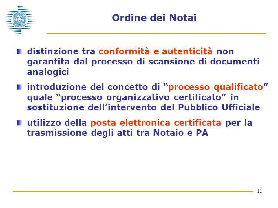 Ordine dei Notai distinzione tra conformità e autenticità non garantita dal processo di scansione di documenti analogici.