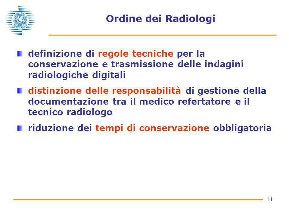 Ordine dei Radiologi definizione di regole tecniche per la conservazione e trasmissione delle indagini radiologiche digitali.