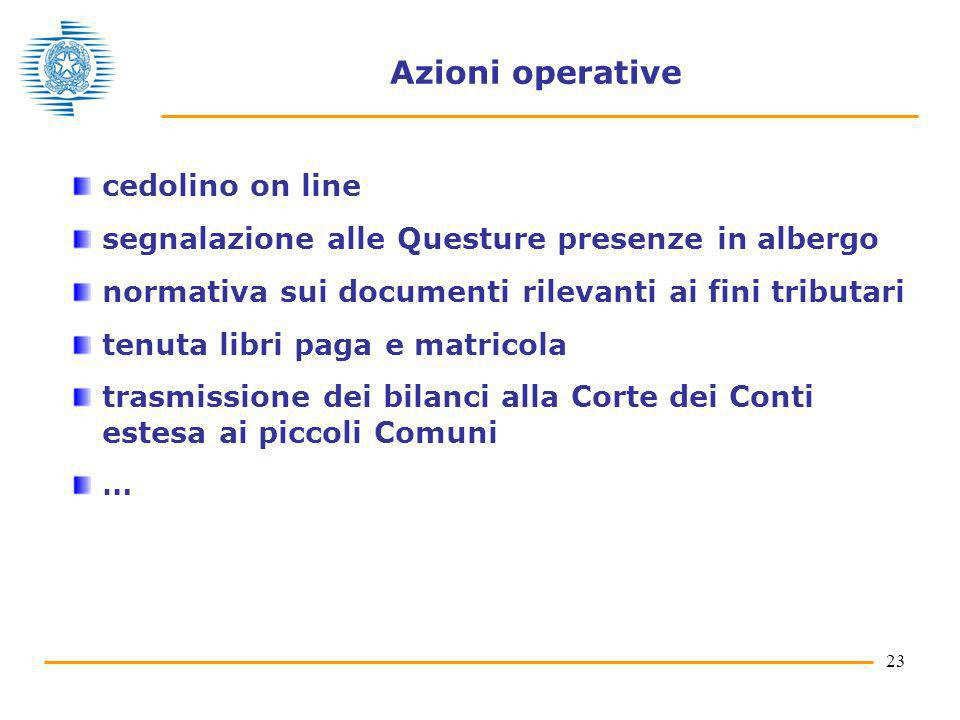 Azioni operative cedolino on line