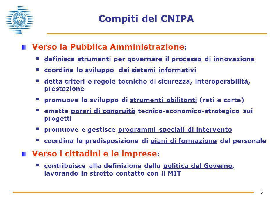 Compiti del CNIPA Verso la Pubblica Amministrazione: