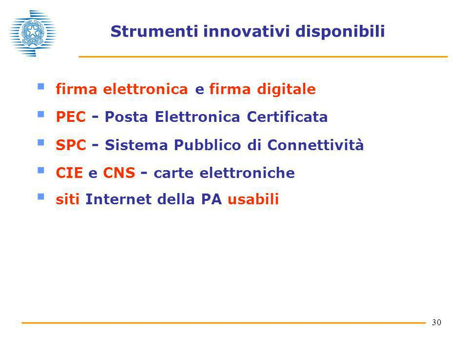 Strumenti innovativi disponibili