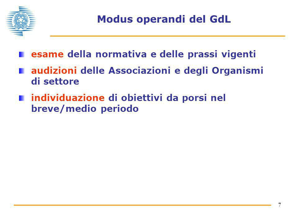 Modus operandi del GdL esame della normativa e delle prassi vigenti