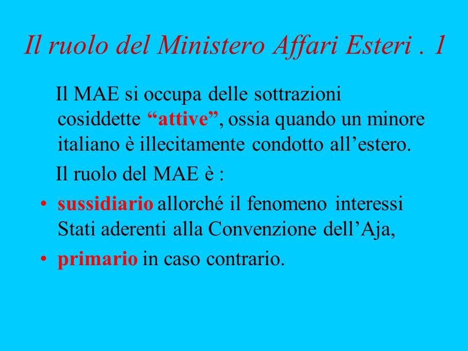 Il ruolo del Ministero Affari Esteri . 1