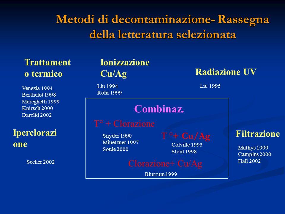 Metodi di decontaminazione- Rassegna della letteratura selezionata
