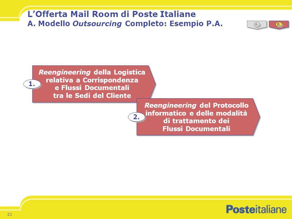 L'Offerta Mail Room di Poste Italiane A