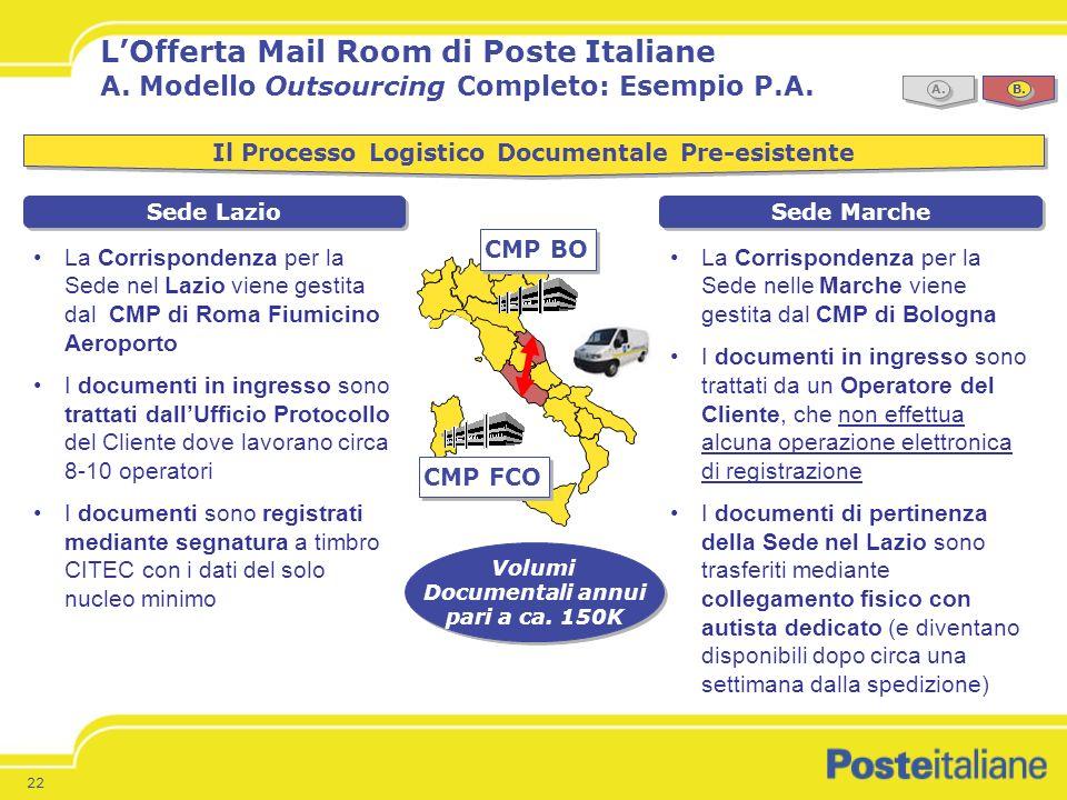 Il Processo Logistico Documentale Pre-esistente