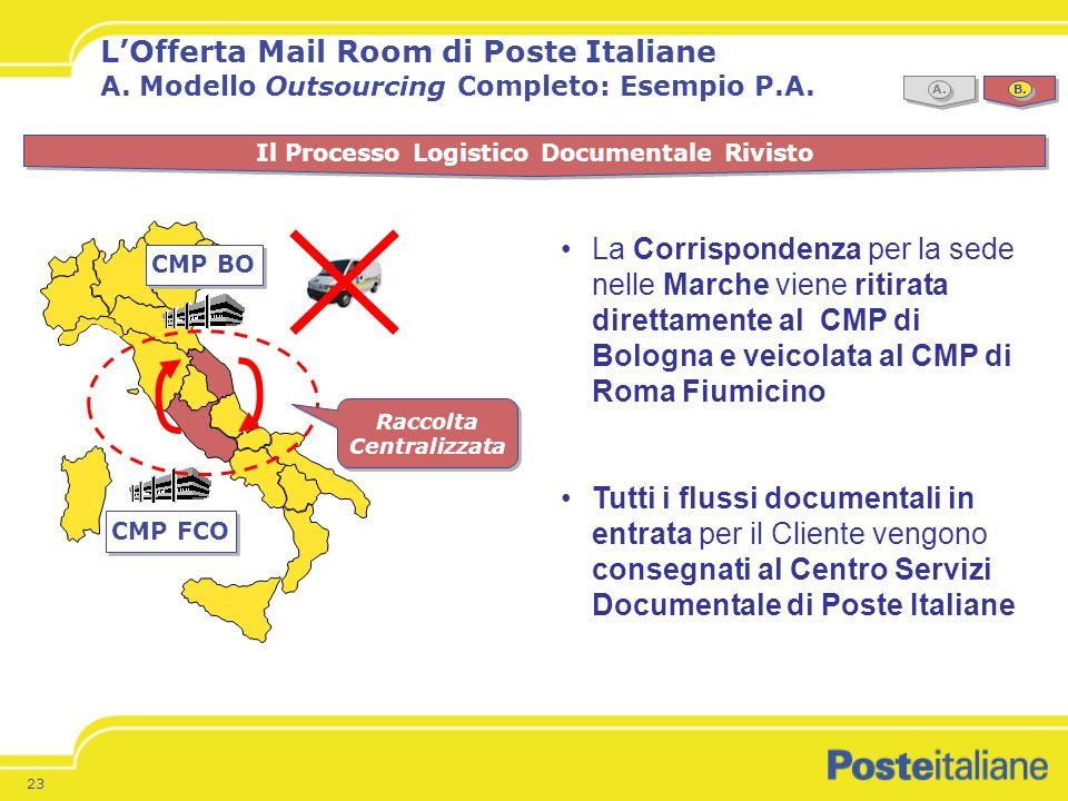 Il Processo Logistico Documentale Rivisto
