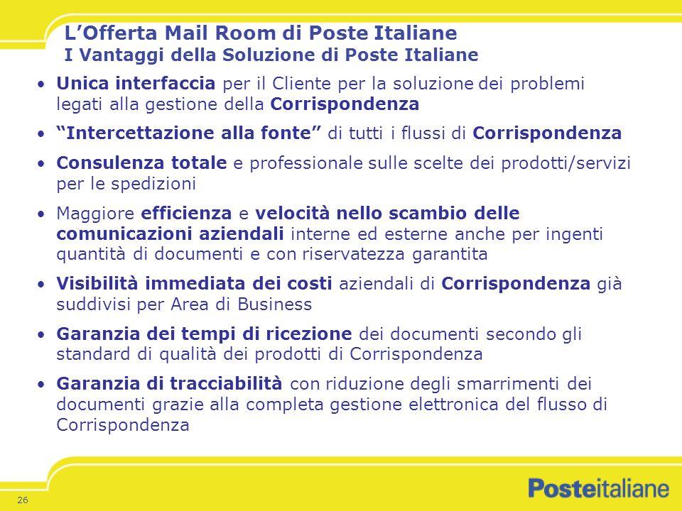 L'Offerta Mail Room di Poste Italiane I Vantaggi della Soluzione di Poste Italiane