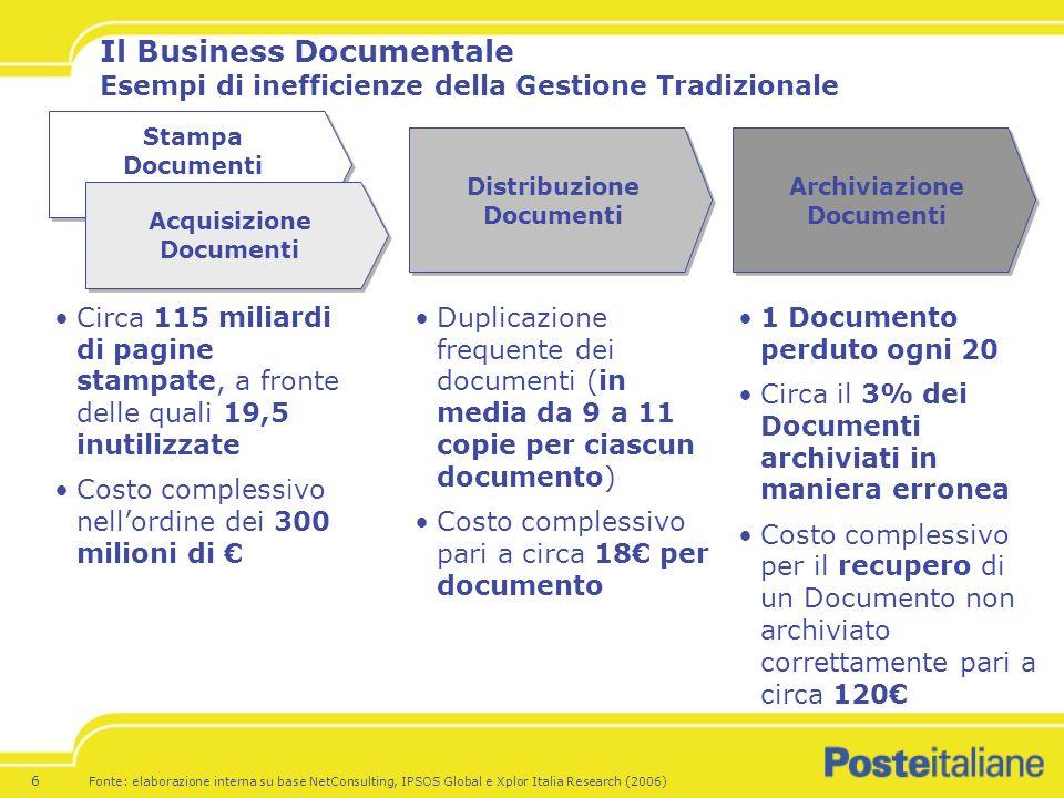 Il Business Documentale Esempi di inefficienze della Gestione Tradizionale