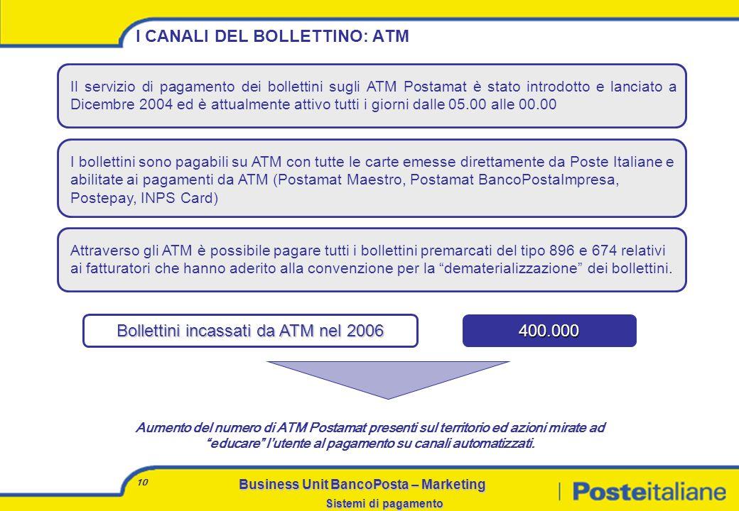 I CANALI DEL BOLLETTINO: ATM